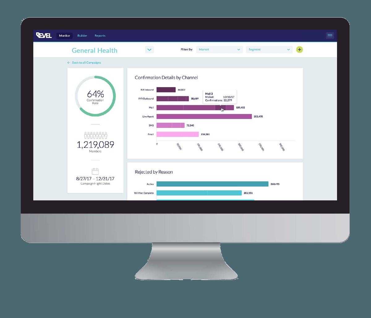 Revel Connect Health Engagement Platform